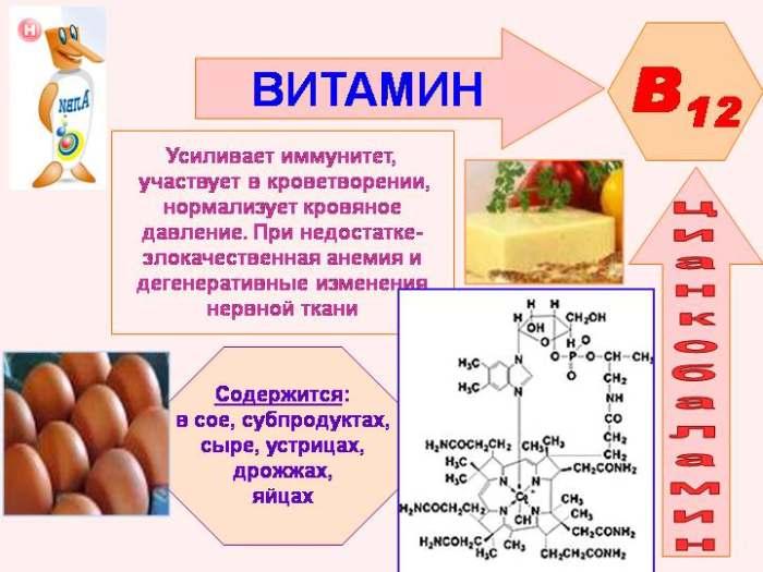 Цианокобаламин (витамин В12)
