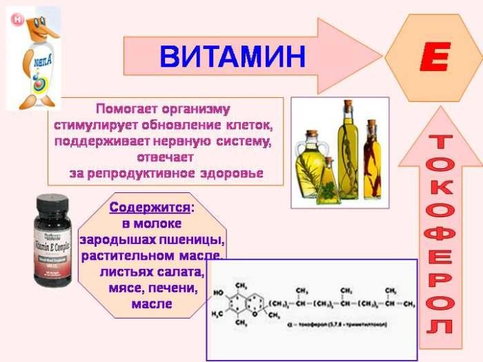 Токоферолы (витамин Е)