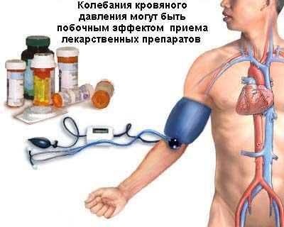 Что влияет на кровяное давление?