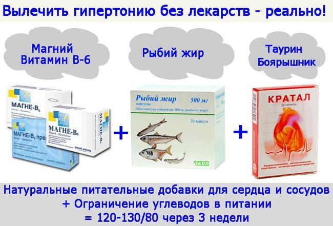 Лечение гипертонии без лекарств