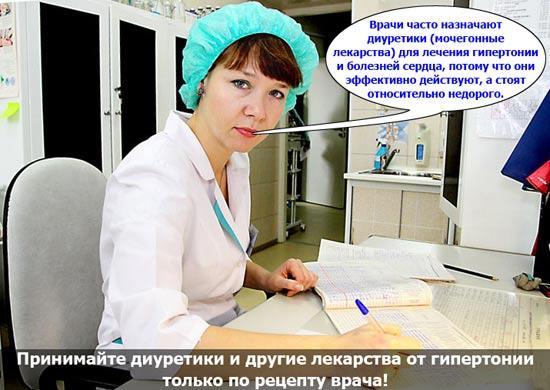 Мочегонные препараты (диуретики)