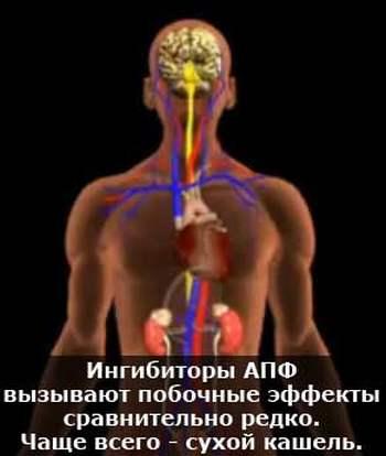 Побочные эффекты ингибиторов АПФ